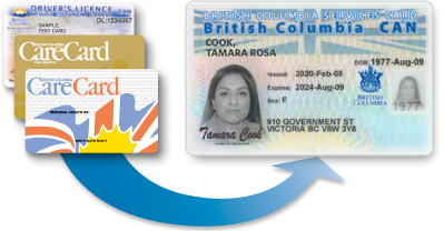 how to apply for bc health care card