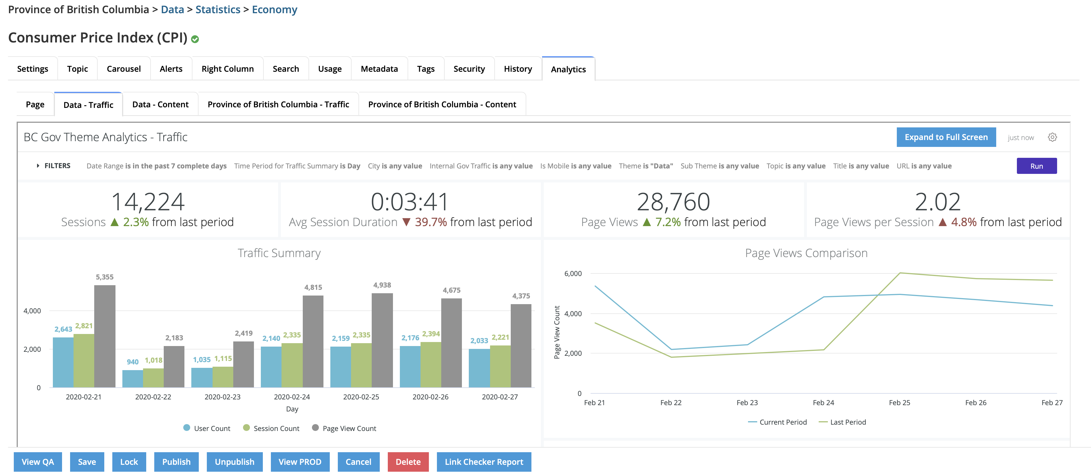 Traffic Analytics Dashboard