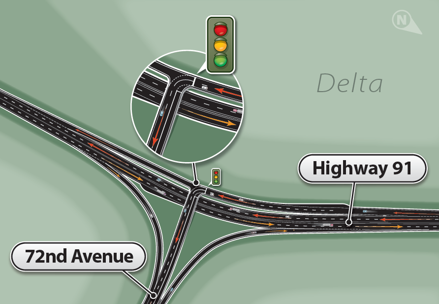 Half-diamond Intersection design for Highway 91 at 72nd Avenue
