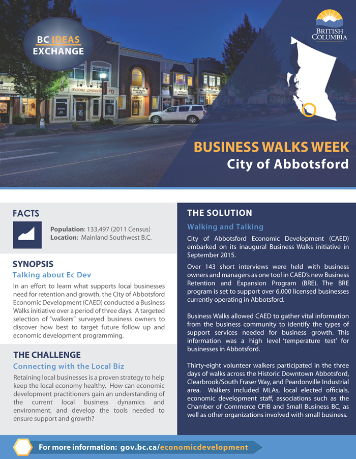 City of Abbotsford Business Walks