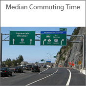 Median Commuting Time