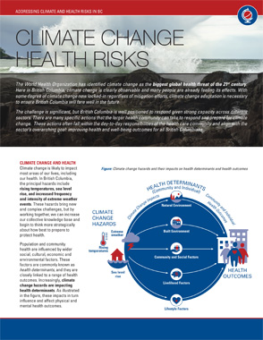 Climate Change Health Risks Overview
