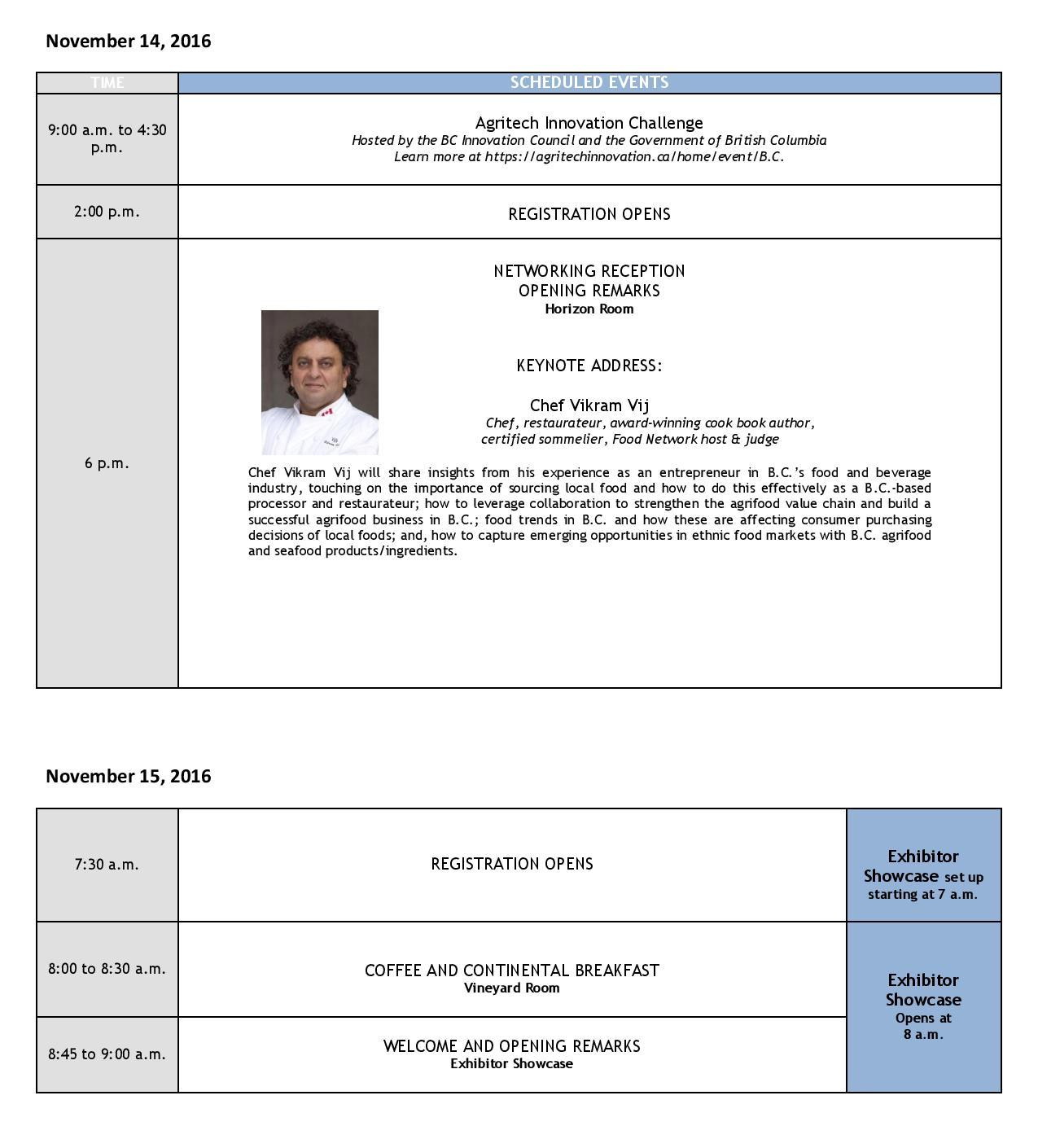 Agrifood & Seafood Conference Program, page 1