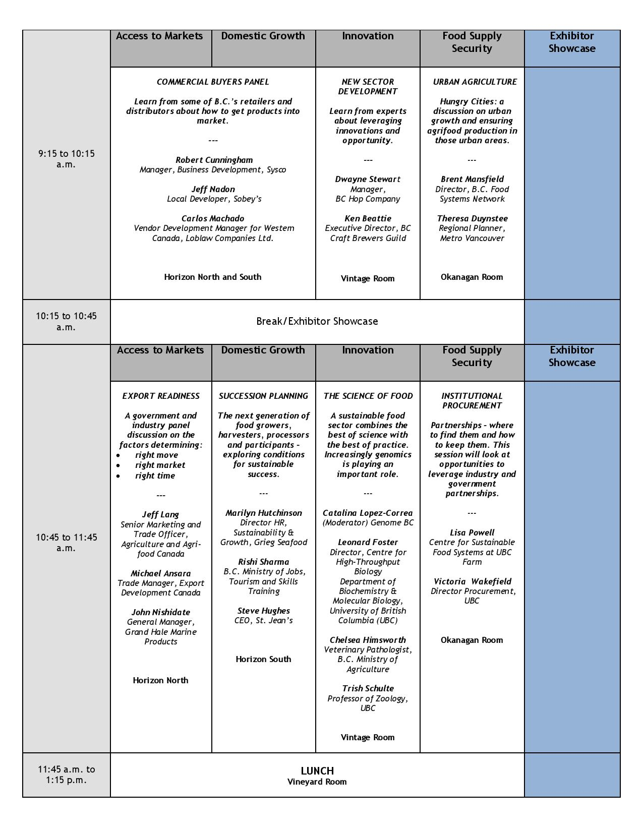 Agrifood & Seafood Conference Program, page 2