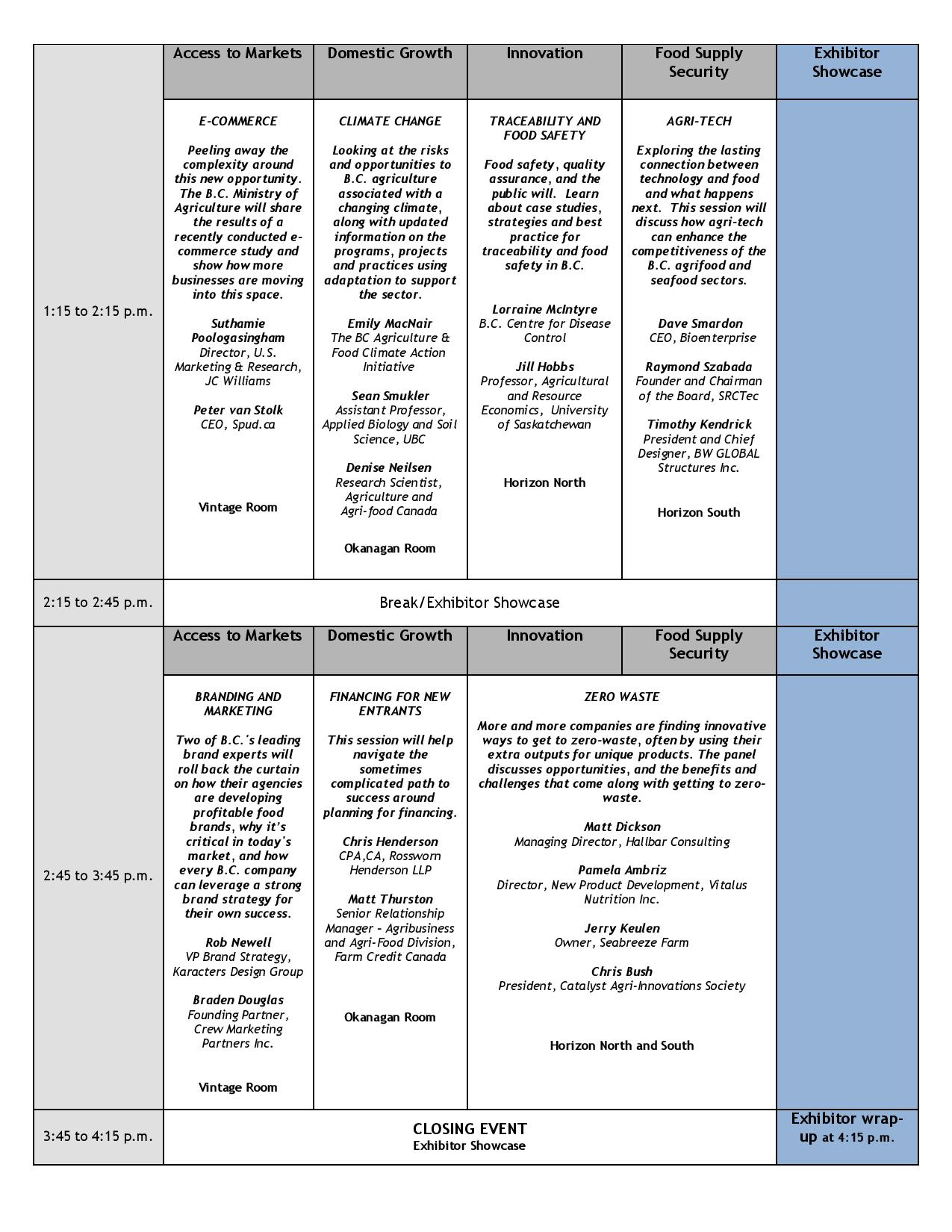 Agrifood & Seafood Conference Program, page 3
