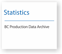 Statistics on coal from the BC production data archive