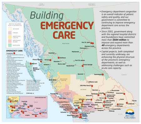 building emergency care