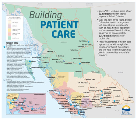 building patient care