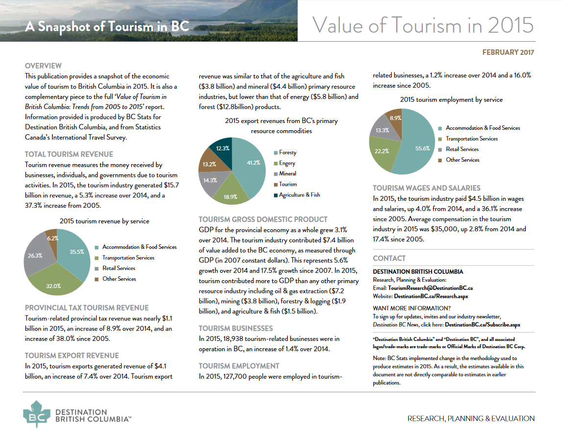 Value of Tourism Snapshot 2014